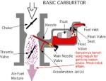 Venturi karburator