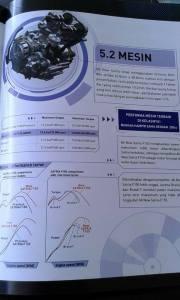 Power Satria Fu 150 Fi