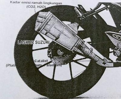 knalpot-suzuki-gsx-r150-laskar-suzuki-1