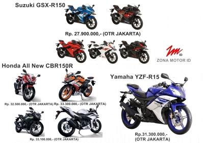 harga-motorsport-full-fairing-150