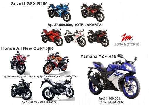 harga-motorsport-full-fairing-150