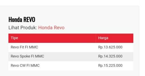 Honda Revo laskar SUZUKI